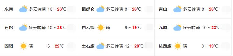 2019年9月17日包头市主要地区天气预报
