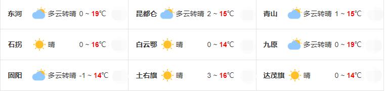 2019年10月21日包头市主要地区天气预报