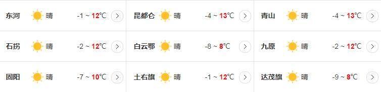 2020年4月2日主要地区天气预报