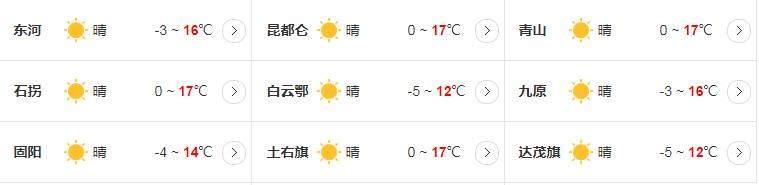 2020年4月3日主要地区天气预报