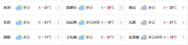 2020年4月7日主要地区天气预报