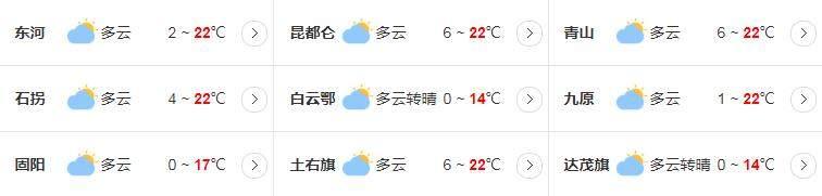 2020年4月8日主要地区天气预报