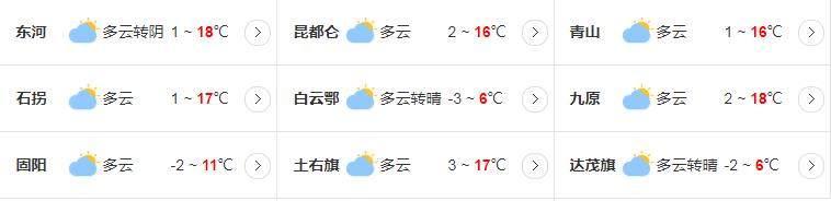 2020年4月9日主要地区天气预报