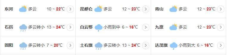 2020年5月25日主要地区天气预报
