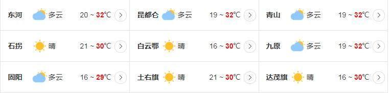 2020年7月9日主要地区天气预报