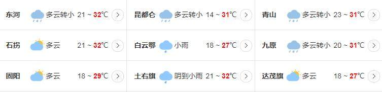 2020年7月14日主要地区天气预报