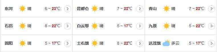 2020年9月17日主要地区天气预报