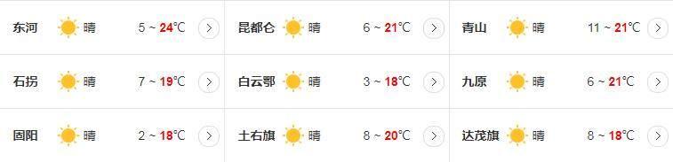 2020年9月18日主要地区天气预报
